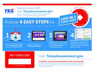 Picture of Steps to Access STAAR Results